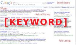Relevante keywords. 6 tricks til at finde fængende keywords der erobrer søgemaskinerne