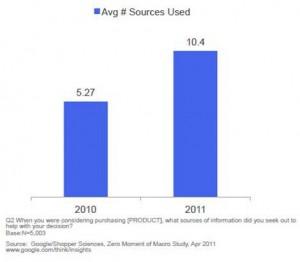 Fordobling i mængden af undersøgelser på 1 år